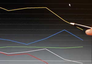 Мировой финансовый кризис - Великая рецессия - Мировая экономика - Отголоски  великой рецессии : Мировая экономика не может вернуться к устойчивому развитию - ООН
