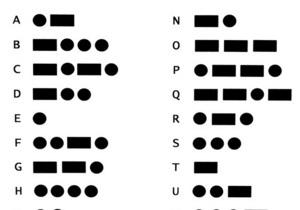 Кто на самом деле изобрел азбуку Морзе