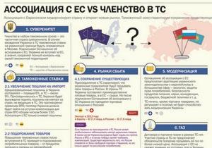 Корреспондент визуализирует Соглашение об ассоциации Украины с ЕС