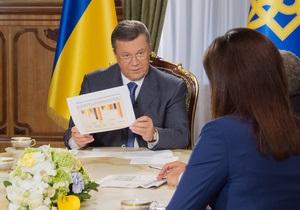 Янукович похвастался тем, что в Украине несмотря на кризис наблюдается прирост инвестиций