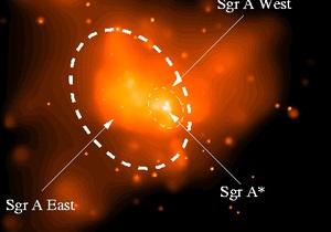 Новости науки - черные дыры: Сверхмассивные черные дыры плохо  переваривают  газ - ученые