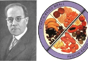 Роздільне харчування - дієта - Вільям Хей