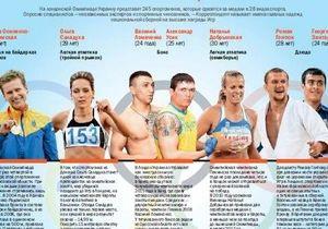 Корреспондент: Чудова сімка. Головні надії на нагороди в олімпійській збірній України