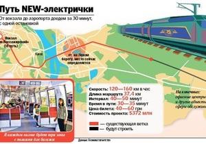 У жовтні почнуть будувати лінію, яка з єднає київський вокзал з аеропортом Бориспіль