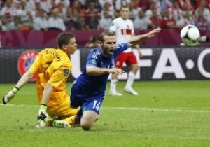 За межею дозволеного. Найбільш грубі команди Євро-2012
