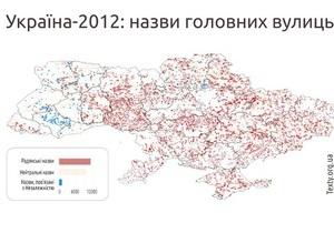 В Україні більшість вулиць досі із радянськими назвами - дослідження