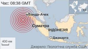 Індонезія: загроза цунамі минула