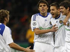 Динамо заработало в Лиге Чемпионов 3,6 млн евро