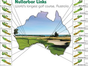 В Австралии откроют самое длинное в мире поле для гольфа
