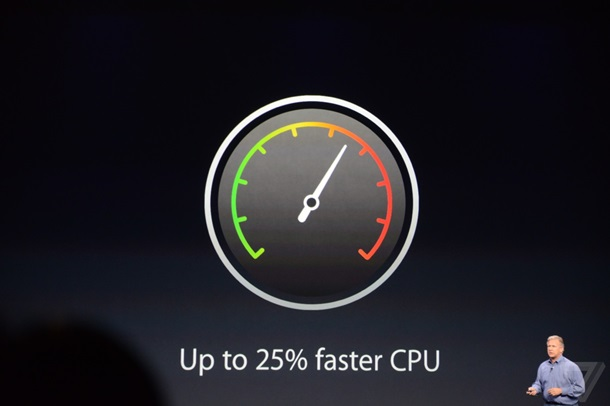 Процессор Apple iPhone 6