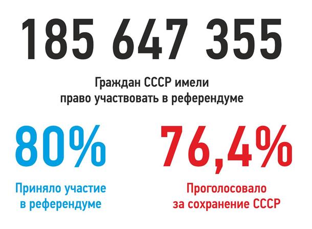 СССР - до сих пор постоянный член Совета Безопасности ООН