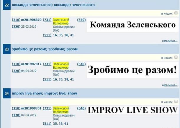 Зеленский хочет запатентовать свои политические слоганы