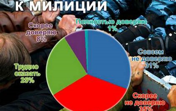 ЗВЕРНЕННЯ колегії Міністерства внутрішніх справ України до особового складу