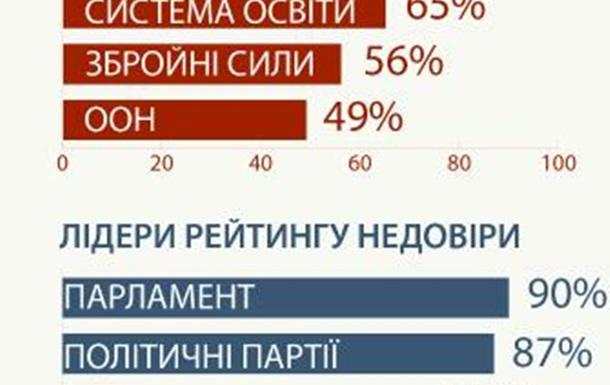Украинцы - 3