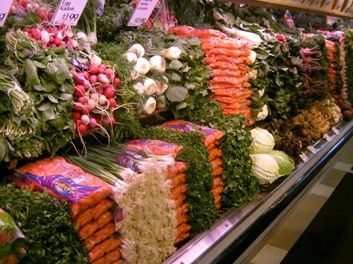 Инфляция и цены. Что и как…