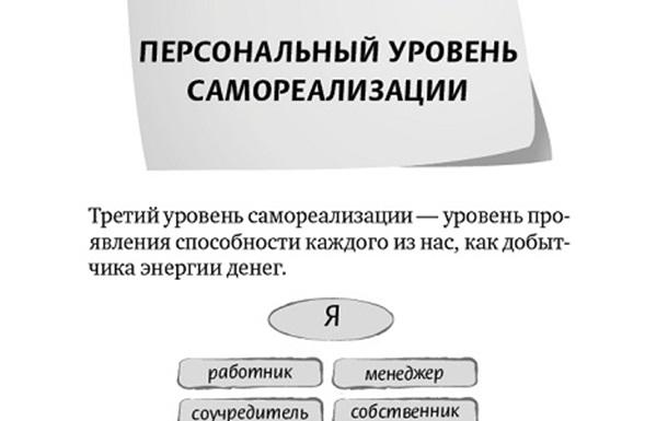 Глава 23. Персональный уровень самореализации