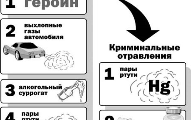 Случись что в тюрьме с Тимошенко, оппозиция может выиграть выборы президента