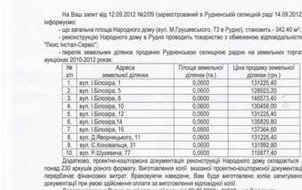 Селищний голова смт. Рудно на Львівщині розпродує землю за 60% її вартості.