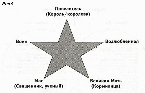 Кто? и что? в Украинской политике.