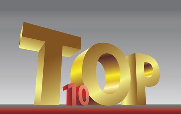 Рейтинг лучших религиозных сайтов