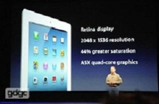 Apple представила новый iPad 3, мнения и ожидания.