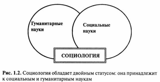 """Цікава """"соСіологія"""""""