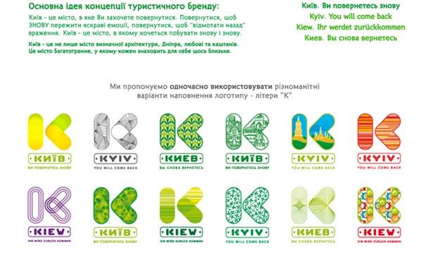 Туристический бренд Киева -открытая дискуссия