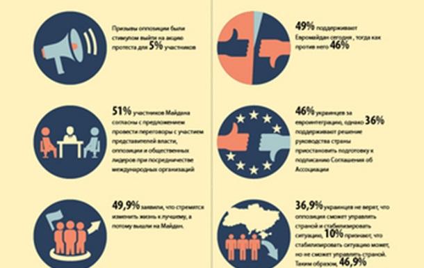 Евромайданная экономика  (Инфографика)