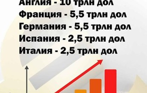 Внешний долг Украины достиг 75% относительно ВВП
