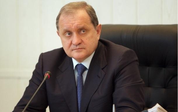 Въезд в Крым контролируется – Могилев