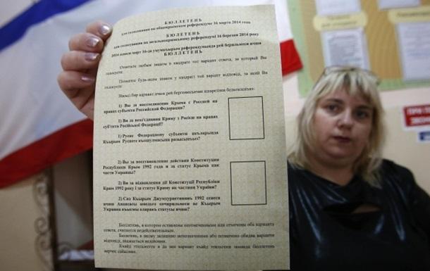 Референдум о статусе Крыма прошел в соответствии с законом  - наблюдатели РФ