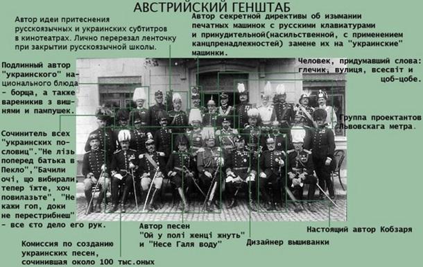 Походження українців та української мови.