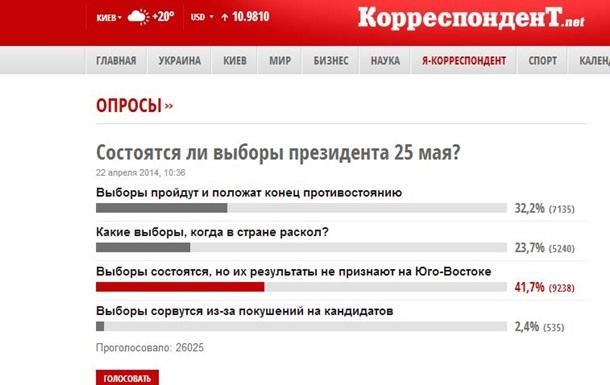 Выборы состоятся, но Юго-Восток их не признает – опрос Корреспондент.net