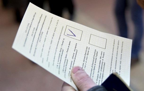 Отчет для Путина: как на самом деле голосовали в Крыму