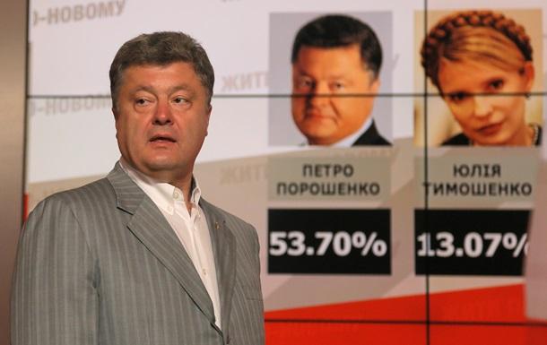 Итоги 26 мая: Порошенко одерживает победу на выборах, а Яценюк останется премьером