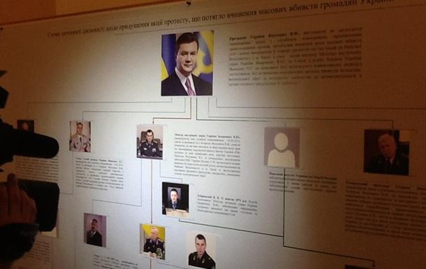 Генпрокуратура обнародовала схему причастных к убийствам на Майдане