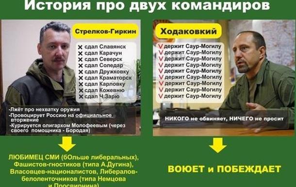 Стрелков-Гиркин VS Ходаковский