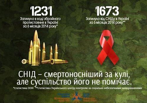 Должна ли реклама против ВИЧ/СПИДа пугать?