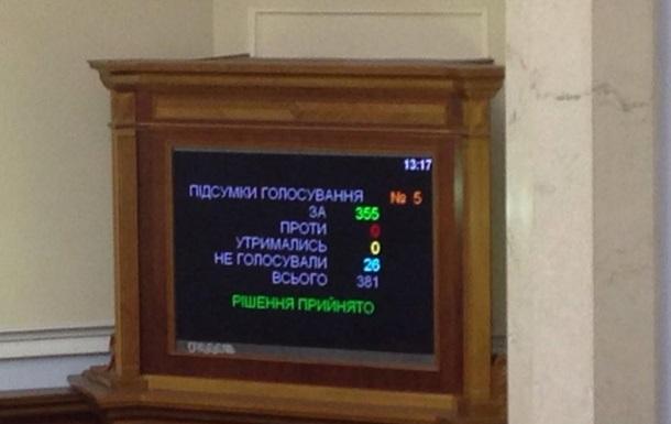 Рада ратифицировала ассоциацию Украины с ЕС
