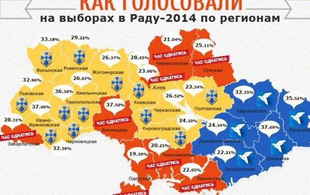 Почему киевляне избрали неонацистов