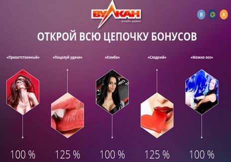 Обзор популярных игровых автоматов в казино