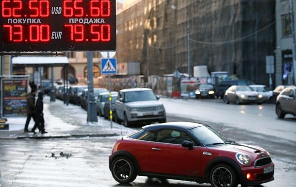 Рубль обновляет минимумы года