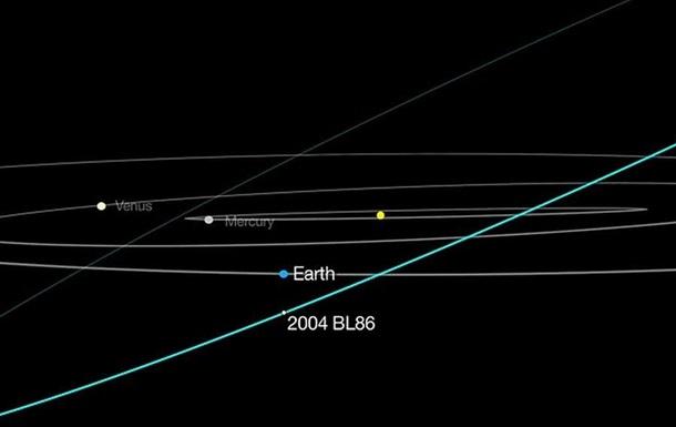 Опасный для Земли астероид можно будет увидеть в бинокль 26 января