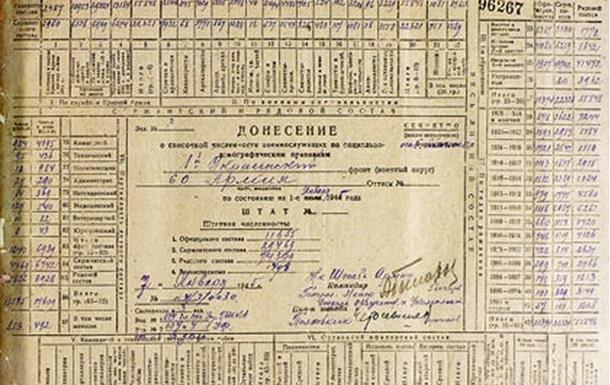 Минобороны России рассекретило документы об освобождении Освенцима