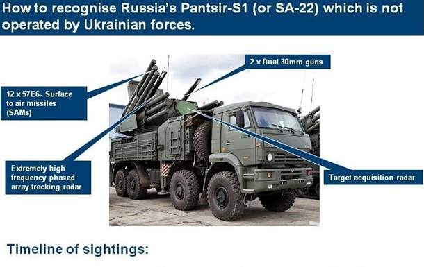 Посольство Британії опублікувало схему розпізнання зброї РФ в Україні