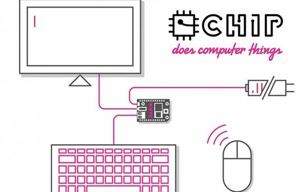 Ринок гаджетів може змінитися: розроблено міні-комп ютер за $9