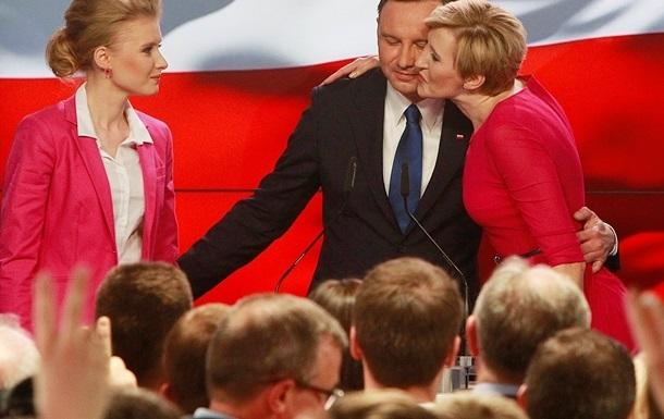 Экзит-полл: Дуда побеждает во втором туре выборов президента Польши