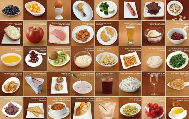 Google-приложение подсчитает калорийность блюд по фото в Instagram