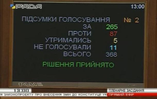 Рада проголосовала за децентрализацию в первом чтении