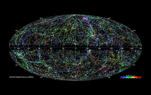 Ученые объяснили трехмерность Вселенной